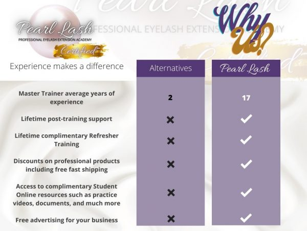 Online Training Compare Chart Pearl Lash